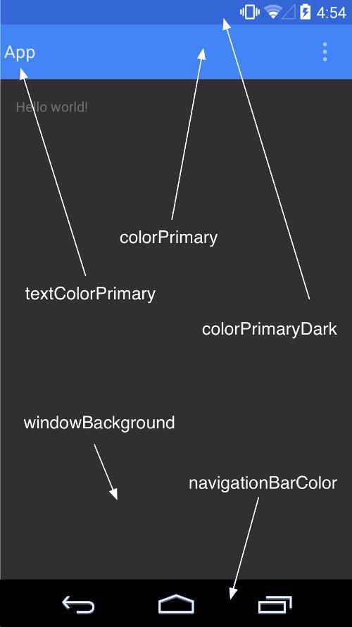 Làm cách nào để thay đổi màu thanh trạng thái trong Android?