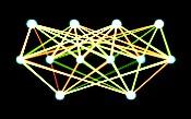 Sổ tay Mạng nơron Nhân tạo: Phần 2
