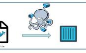 Docker và DevOps: Phát triển các ứng dụng trạng thái và triển khai trong Docker