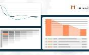Làm chủ phân tích API cho các chương trình API: Phân tích tỷ lệ giữ chân theo nhóm