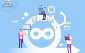 Sự kết hợp giữa DevOps và Agile