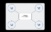 Triển khai Clustering trong CloudHub