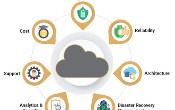 Các yếu tố ảnh hưởng đến việc chọn đúng nhà cung cấp dịch vụ đám mây cho ...