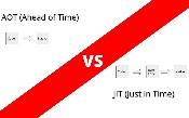 Biên dịch AOT Làm cho Java mạnh hơn