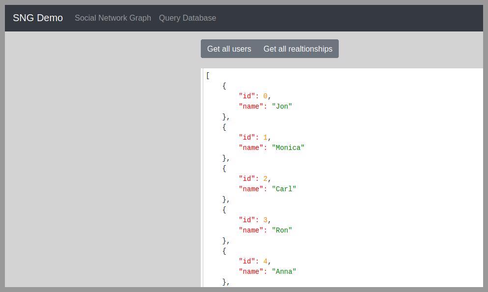 Cách hình dung một mạng xã hội bằng Python với cơ sở dữ liệu đồ thị: Flask + ...