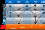 Phân tích hành trình khách hàng và khoa học dữ liệu