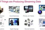 Học máy, truyền phát IoT và các thiết bị y tế được kết nối