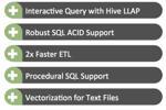 Apache Hive 2.1: Truy vấn nhanh hơn 25 lần và nhiều hơn nữa