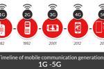 5G hứa hẹn những chân trời mới cho IoT