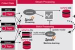 Đường ống xử lý dữ liệu nhanh để dự đoán độ trễ chuyến bay bằng cách sử dụng Apache ... [Help 1]?