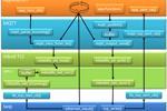 Giao tiếp TLS an toàn với MQTT, mbedTLS và lwIP (Phần 1)