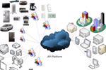 6 thiết bị công nghệ cách mạng hóa IoT năm 2016