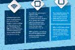 Infographic: Bảo mật phần mềm tự động