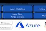 Azure IoT so với AWS IoT: Đọc trước khi xây dựng nền tảng IIoT của bạn