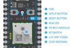 Cách chọn phần cứng IoT phù hợp: Từ nguyên mẫu đến sản xuất