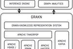 Bắt đầu với GRAKN.AI