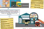 Giao thông thông minh IoT [Infographic]