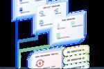 Nguồn cấp dữ liệu công việc cá nhân và học máy