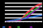 Dữ liệu Spark hiệu quả với Alluxio
