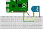 Kết nối XBee với Raspberry Pi