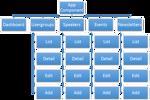 ASP.NET Core và Angular 2 - Phần 3