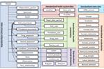 Phân tích dữ liệu sức khỏe quy mô lớn với OHDSI