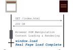Xác định lại 'Tải trang' trong kỷ nguyên của ứng dụng một trang