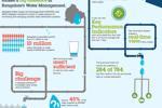Internet vạn vật giúp quản lý nước như thế nào