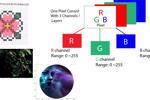 Phân tích dữ liệu hình ảnh cơ bản bằng Python: Phần 1