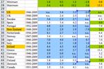 Tin tức dữ liệu: Reinhart-Rogoff, Quy tắc theo thuật toán và hơn thế nữa