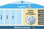 Điều hướng mê cung AI và nhận thức