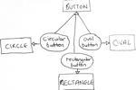 Một cái nhìn mới về Mixins JavaScript