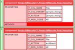 Phổ biến các menu Menu Các mục trong mx: Tập lệnh sử dụng dữ liệu được lấy từ ...