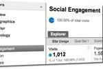 Theo dõi các tương tác xã hội với Google Analytics